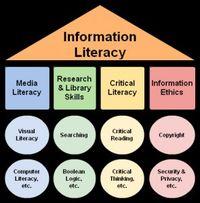 Information_Literacy