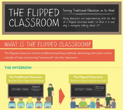 Flipped-classroom-short1